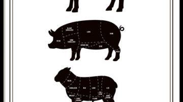 Namenlijsten vlees